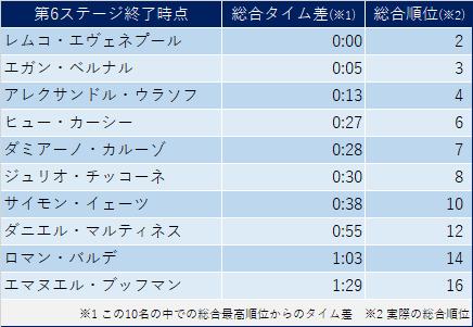 f:id:SuzuTamaki:20210523175224p:plain