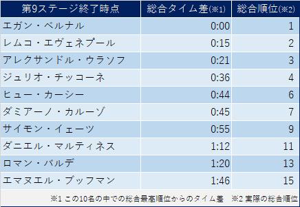 f:id:SuzuTamaki:20210523181305p:plain