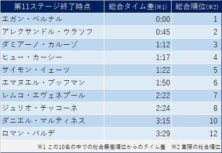 f:id:SuzuTamaki:20210523203040p:plain