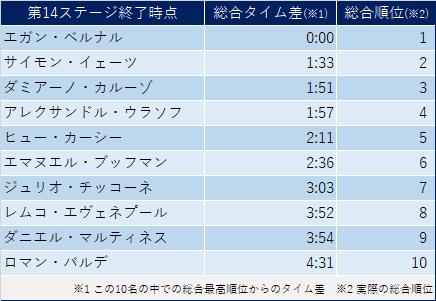 f:id:SuzuTamaki:20210523210322p:plain