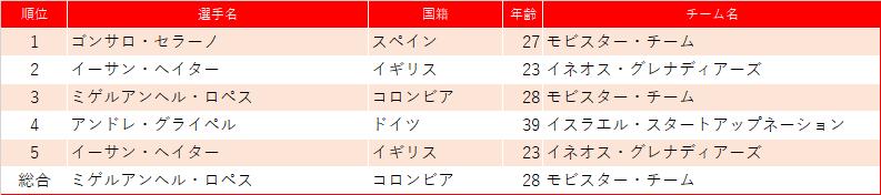 f:id:SuzuTamaki:20210530153819p:plain
