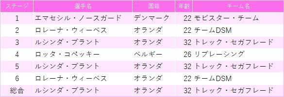 f:id:SuzuTamaki:20210530225503p:plain