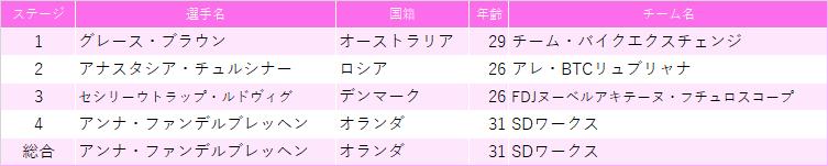 f:id:SuzuTamaki:20210530225828p:plain