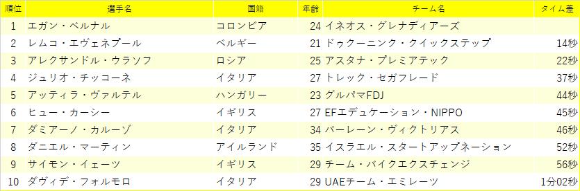 f:id:SuzuTamaki:20210531135127p:plain