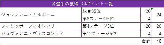 f:id:SuzuTamaki:20210603014835p:plain