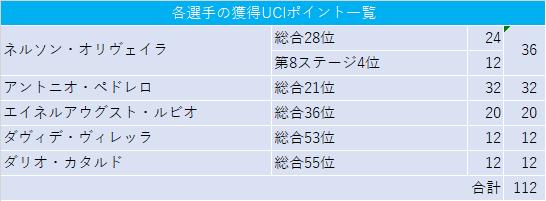f:id:SuzuTamaki:20210603015133p:plain