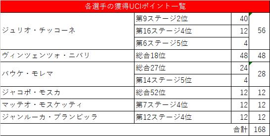 f:id:SuzuTamaki:20210603015756p:plain