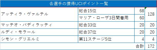 f:id:SuzuTamaki:20210603020144p:plain