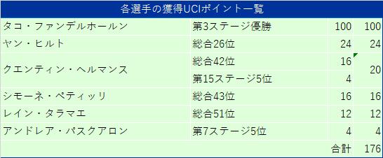 f:id:SuzuTamaki:20210603020332p:plain