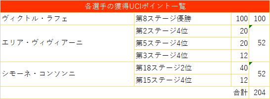 f:id:SuzuTamaki:20210603020715p:plain