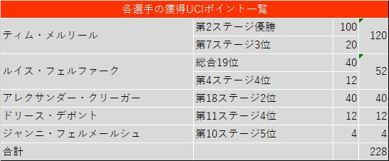 f:id:SuzuTamaki:20210603021014p:plain