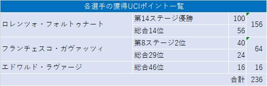 f:id:SuzuTamaki:20210603021428p:plain