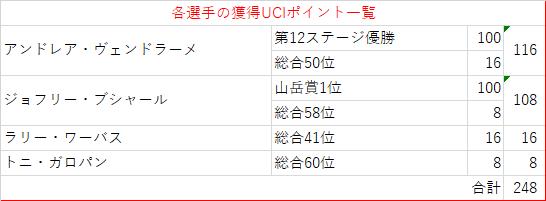 f:id:SuzuTamaki:20210603021630p:plain