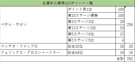 f:id:SuzuTamaki:20210603021831p:plain