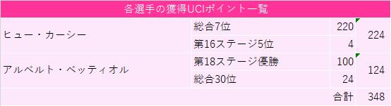 f:id:SuzuTamaki:20210605125417p:plain