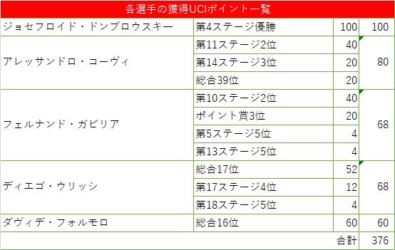 f:id:SuzuTamaki:20210605125631p:plain