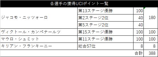 f:id:SuzuTamaki:20210605125856p:plain