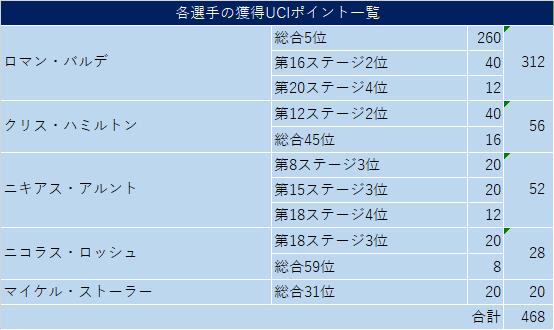 f:id:SuzuTamaki:20210605130032p:plain