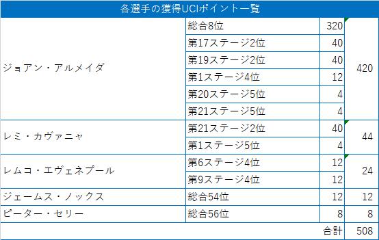f:id:SuzuTamaki:20210605130236p:plain