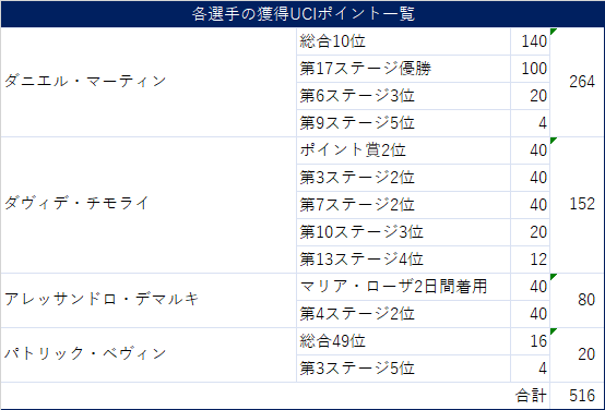 f:id:SuzuTamaki:20210605130405p:plain