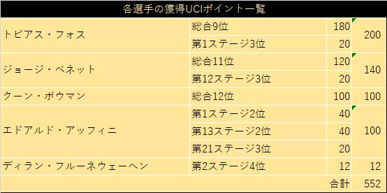 f:id:SuzuTamaki:20210605130530p:plain