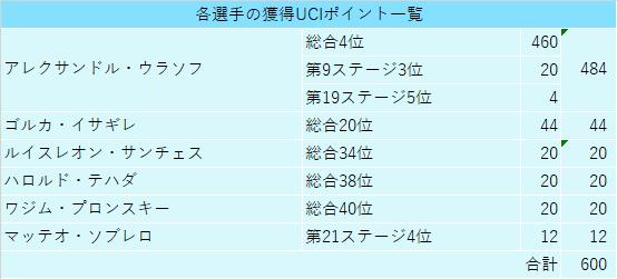 f:id:SuzuTamaki:20210605130729p:plain
