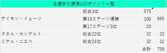 f:id:SuzuTamaki:20210605130855p:plain