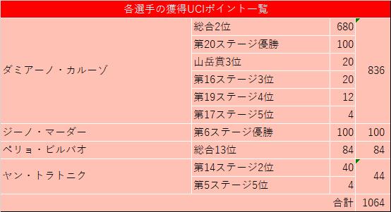 f:id:SuzuTamaki:20210605131013p:plain