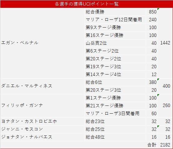 f:id:SuzuTamaki:20210605131145p:plain