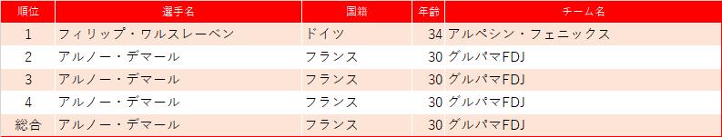 f:id:SuzuTamaki:20210613220815p:plain
