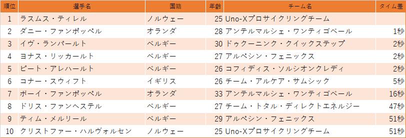 f:id:SuzuTamaki:20210613223130p:plain