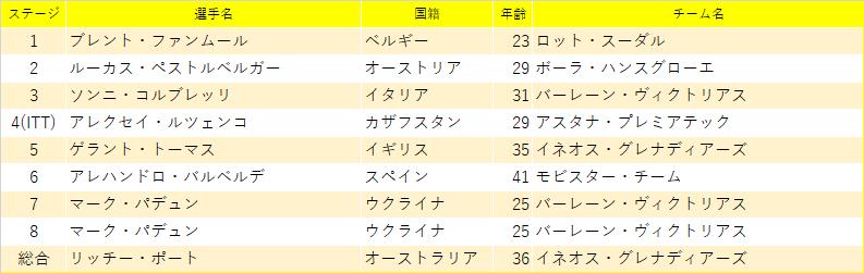 f:id:SuzuTamaki:20210613223137p:plain