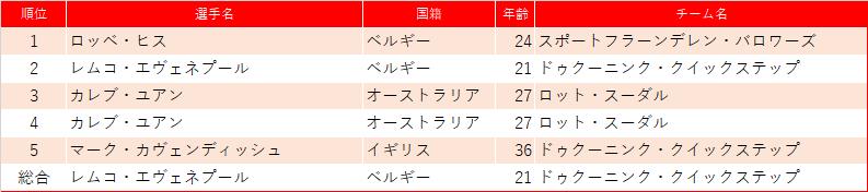 f:id:SuzuTamaki:20210613223150p:plain