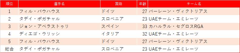 f:id:SuzuTamaki:20210613223157p:plain