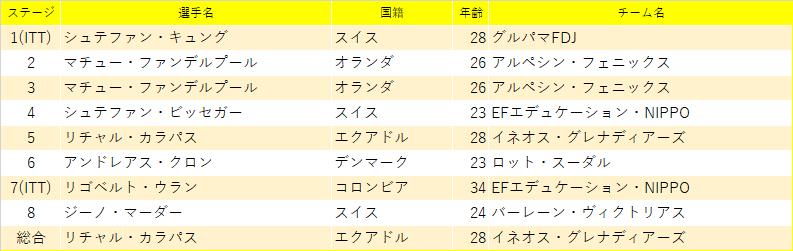 f:id:SuzuTamaki:20210620134430p:plain