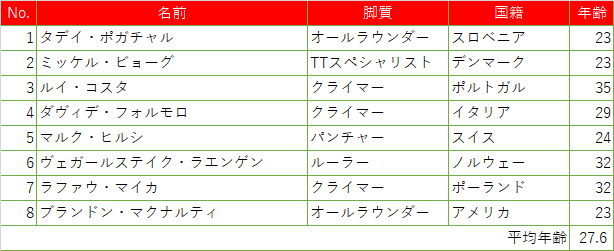 f:id:SuzuTamaki:20210626105240p:plain