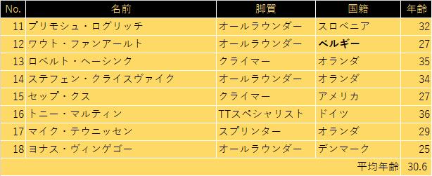 f:id:SuzuTamaki:20210626113120p:plain