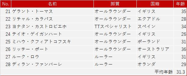 f:id:SuzuTamaki:20210626113813p:plain