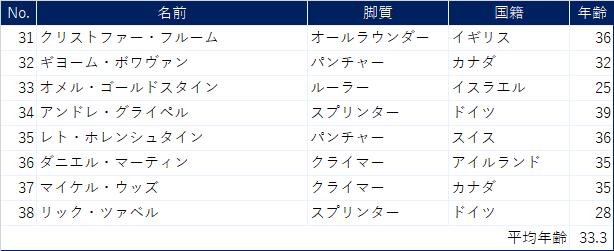f:id:SuzuTamaki:20210626114306p:plain