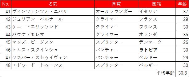 f:id:SuzuTamaki:20210626162009p:plain