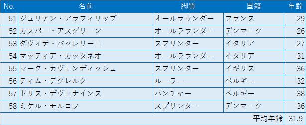 f:id:SuzuTamaki:20210626162210p:plain