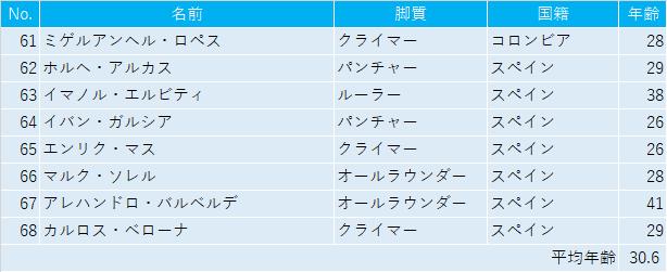 f:id:SuzuTamaki:20210626162331p:plain