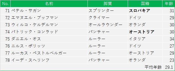 f:id:SuzuTamaki:20210626162552p:plain