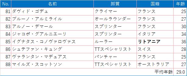 f:id:SuzuTamaki:20210626162735p:plain