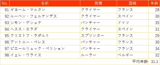 f:id:SuzuTamaki:20210626162823p:plain