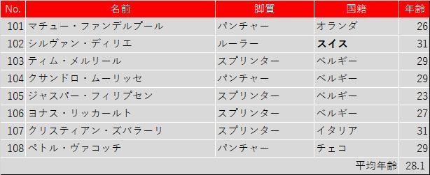 f:id:SuzuTamaki:20210626162932p:plain