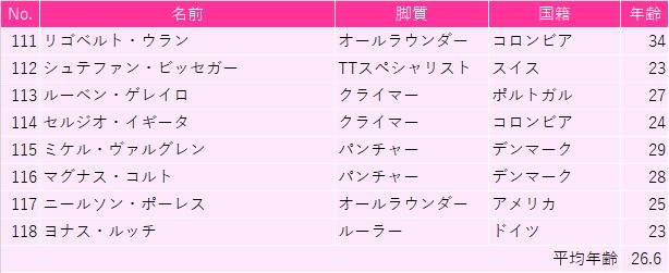 f:id:SuzuTamaki:20210626163553p:plain