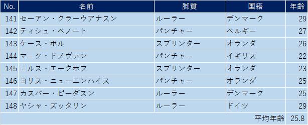 f:id:SuzuTamaki:20210626171444p:plain