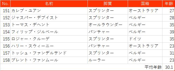 f:id:SuzuTamaki:20210626172215p:plain