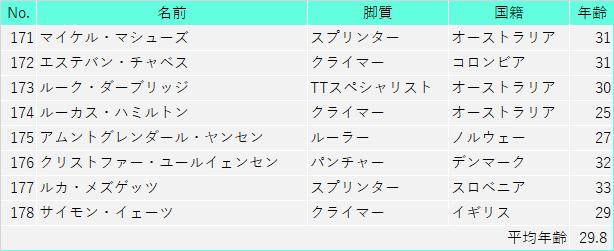 f:id:SuzuTamaki:20210626172955p:plain